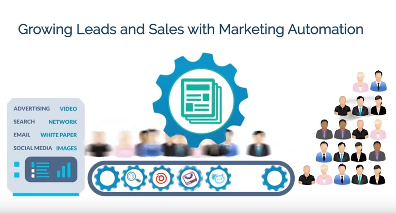 MARKETING-AUTOMATION-WSI