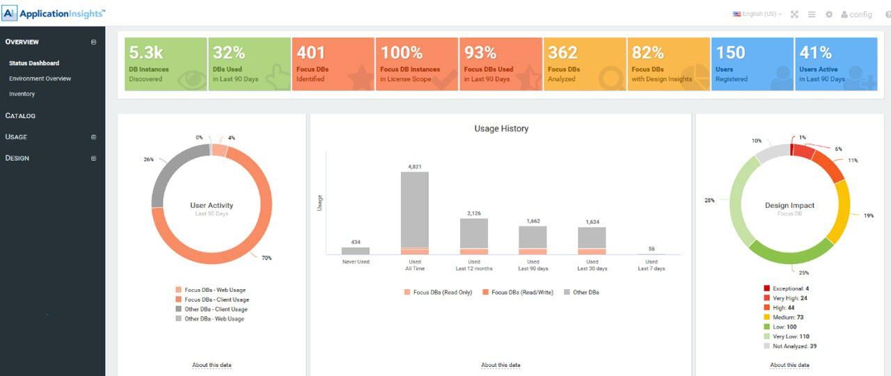 IBM Application Insight